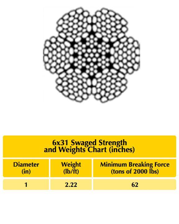 6×31 Swaged